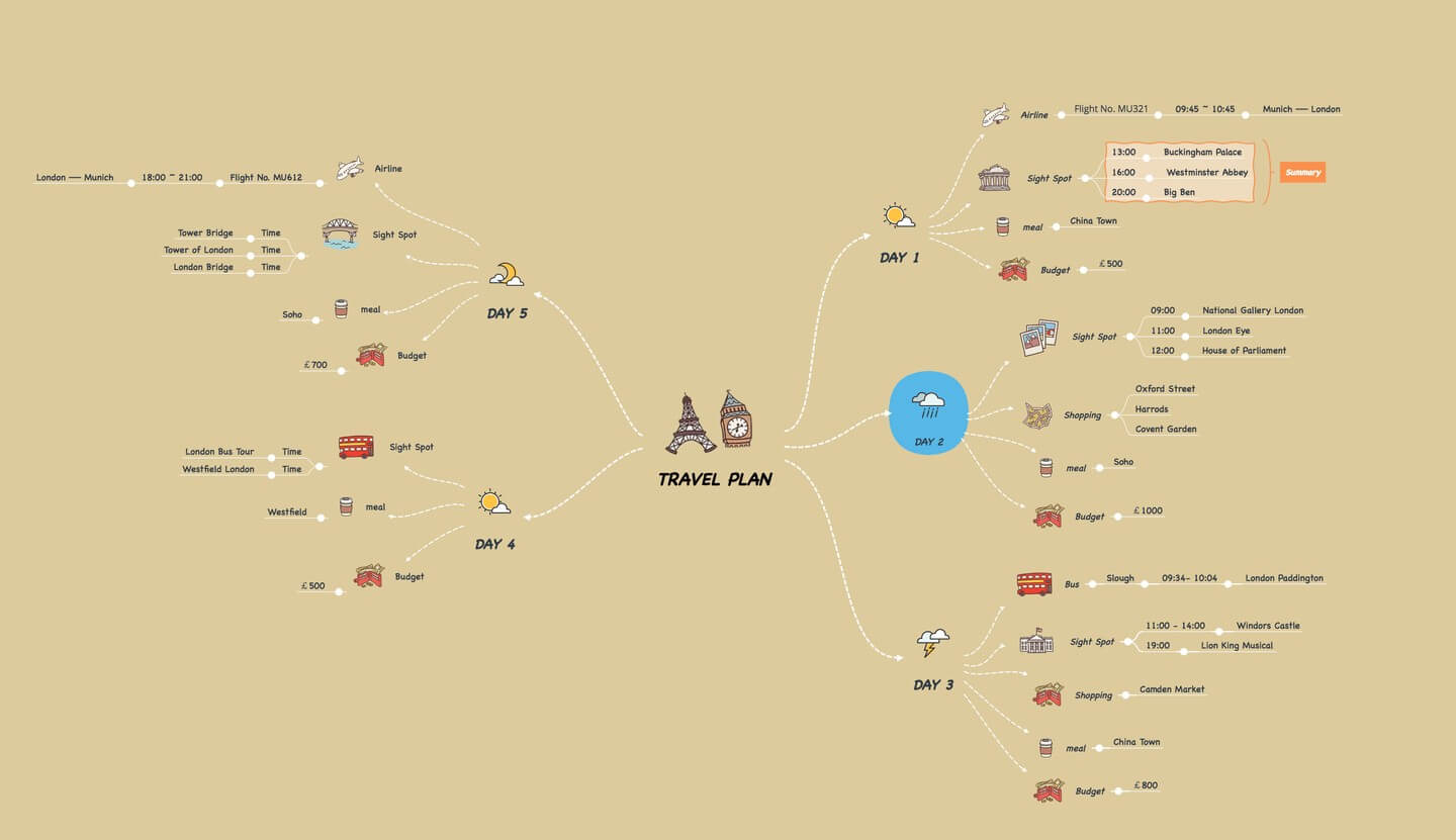 Xmind The Most Popular Mind Mapping Software On Planet Network Diagrams With Conceptdraw Pro Always Being So Stylish Creativity Is Full Of Personality You Can Make Any Graphic Want