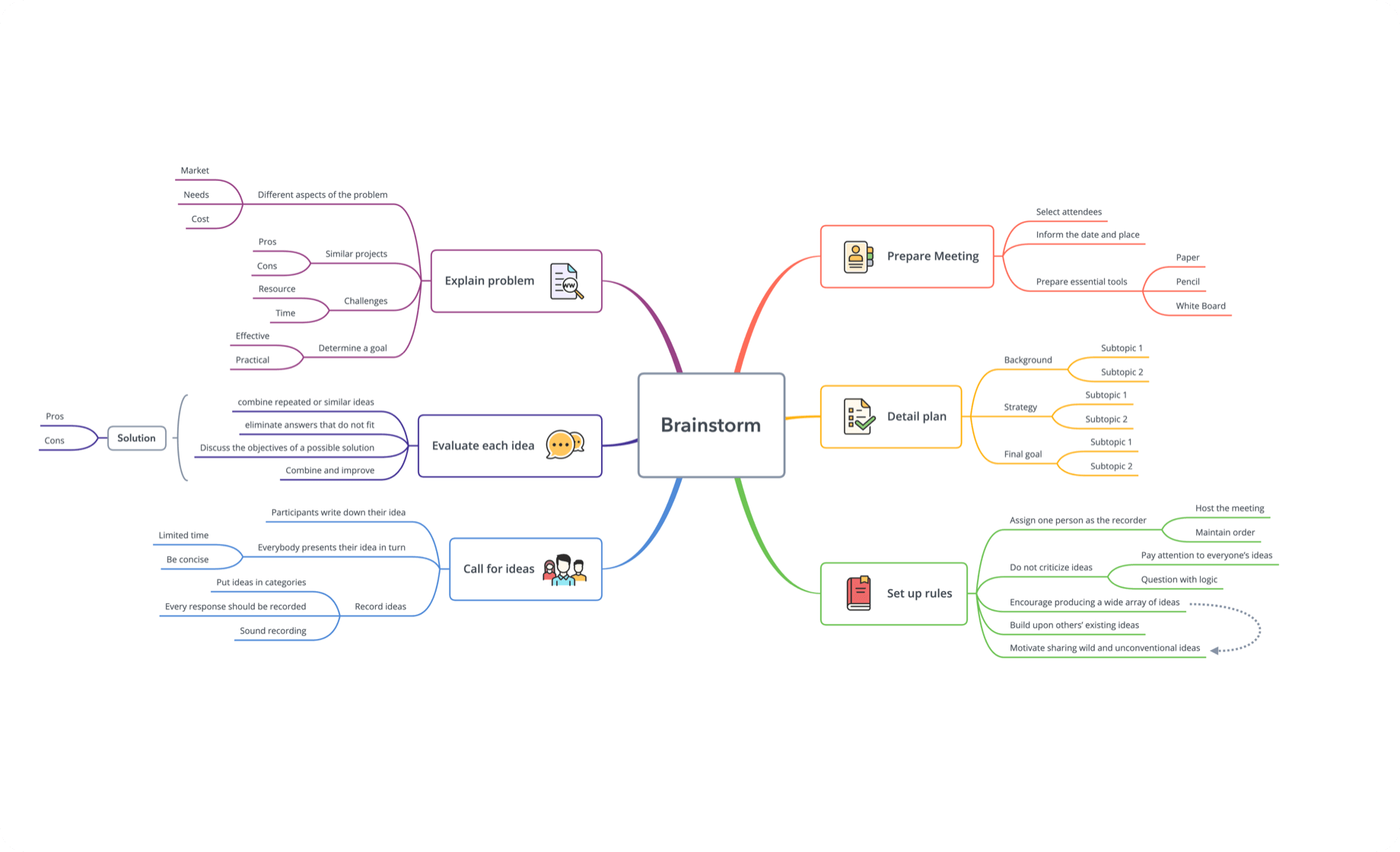Xmind Mind Mapping Software